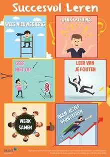 Poster Succesvol leren (set van 5)