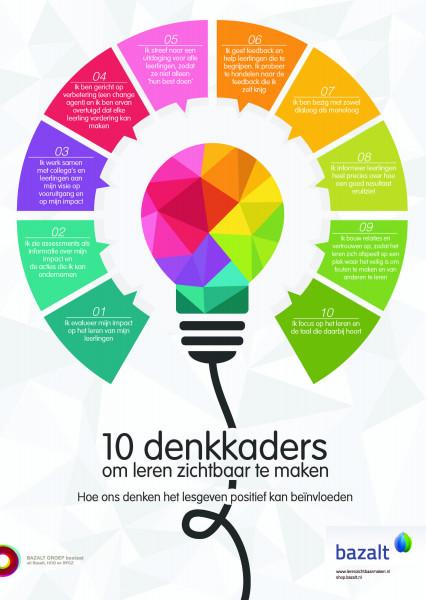 Poster 10 denkkaders