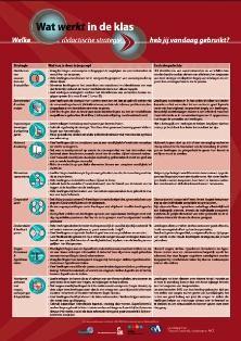 Poster Wat werkt in de klas