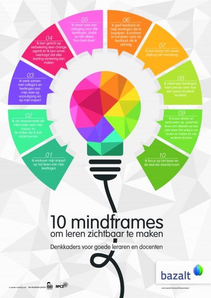 Poster 10 mindframes (set van 5)